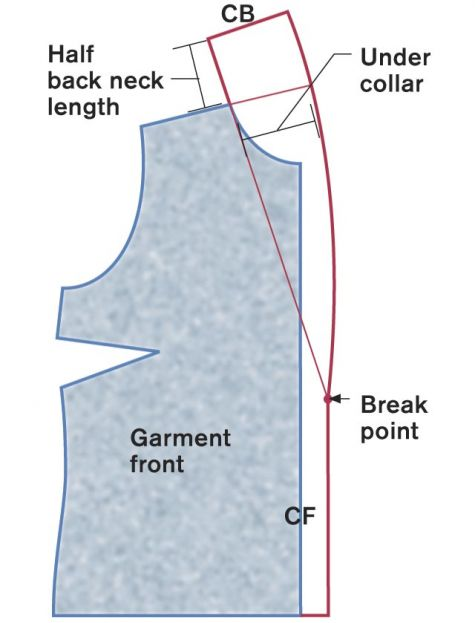 collar construction pattern